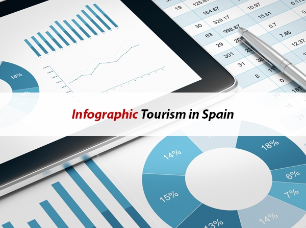Infographic - Tourism in Spain